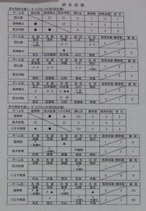 男子リーグ表2