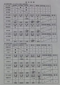 男子リーグ表6