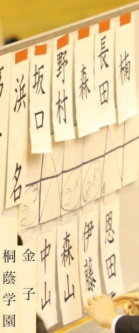 赤 ×浜名高校(0-3)桐蔭学園○ 白