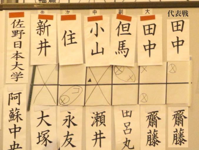 赤 ○佐野日大(1 代表 1)阿蘇中央× 白
