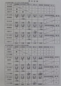 女子リーグ表1