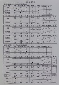 女子リーグ表4