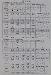 女子リーグ表6