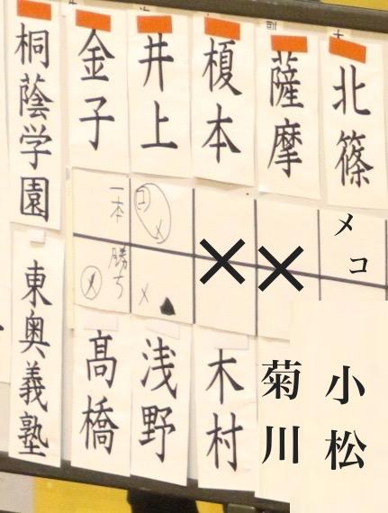 赤 ○桐蔭学園(2-1)東奥義塾× 白
