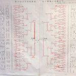 全日本実業団女子剣道大会 全トーナメント