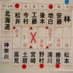 hokkaido_kanagawa