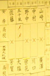 準決勝2 安房×東海大札幌
