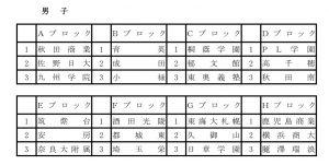 男子予選リーグ
