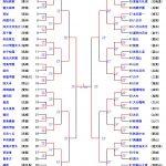 女子トーナメント