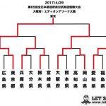全日本都道府県対抗剣道優勝大会 ベスト16