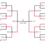 男子団体 決勝トーナメント