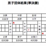 男子団体準決勝2