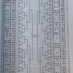 男子トーナメント