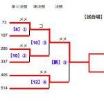 高壮年六段トーナメント
