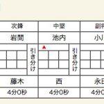 九州学院×清風