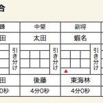 ×五所川原第一(0 代表 0)秋田南○