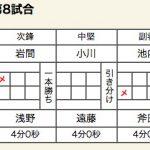 九州学院×安積