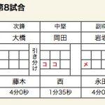 ×星城(1-3)清風○