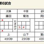 ×帝京第五(1/1本-1/2本)鹿児島商業○