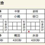 ○敦賀(0 代表 0)名古屋大谷×