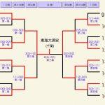 男子団体決勝トーナメント