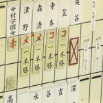 準々決勝1 中村学園女子×高鍋