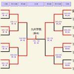 男子団体戦決勝トーナメント