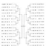 剣道八段選抜大会
