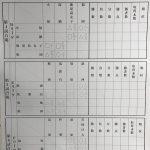 女子団体予選リーグ