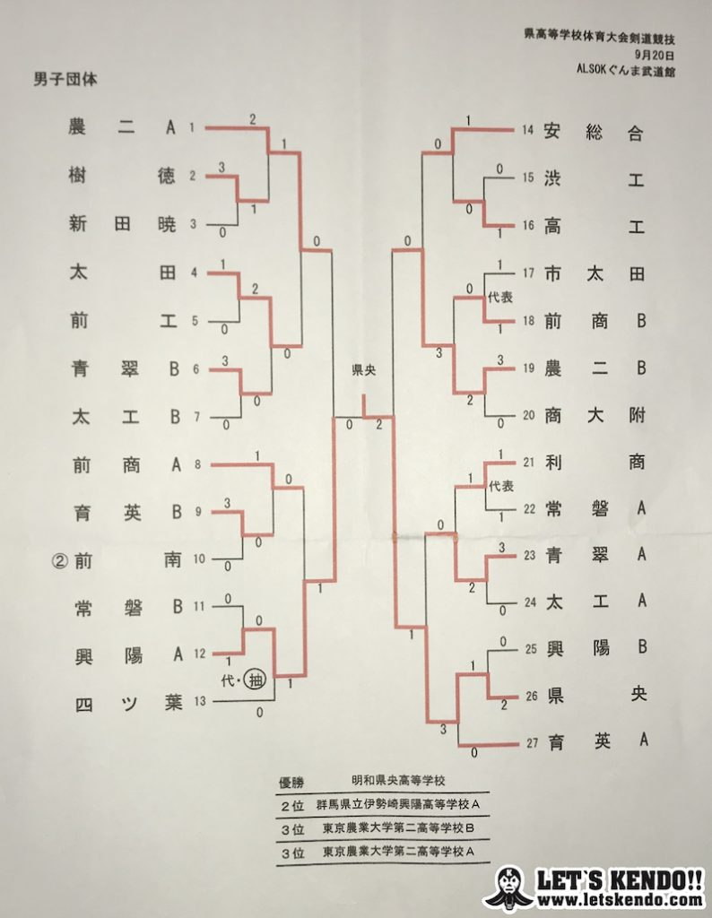 _tournament