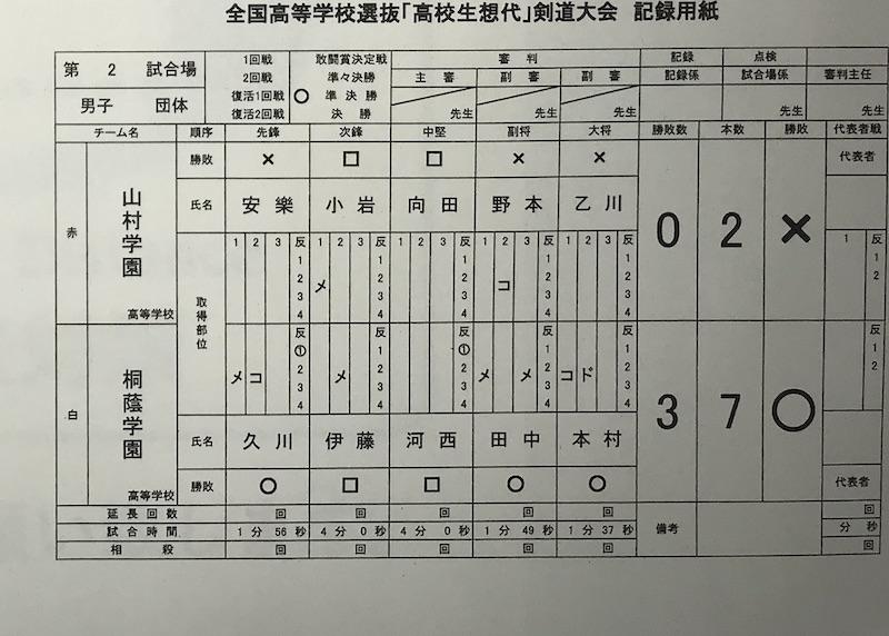 男子準決勝スコア2
