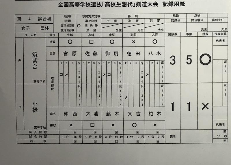 女子準決勝スコア2
